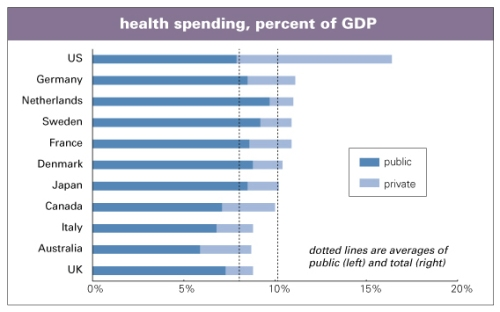 Health-spending-%-GDP.jpg