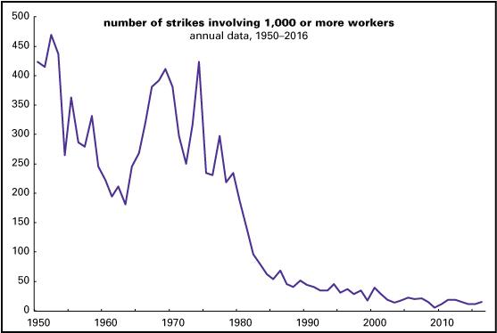 strikes-to-2016