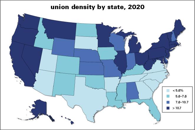Union density 2020s